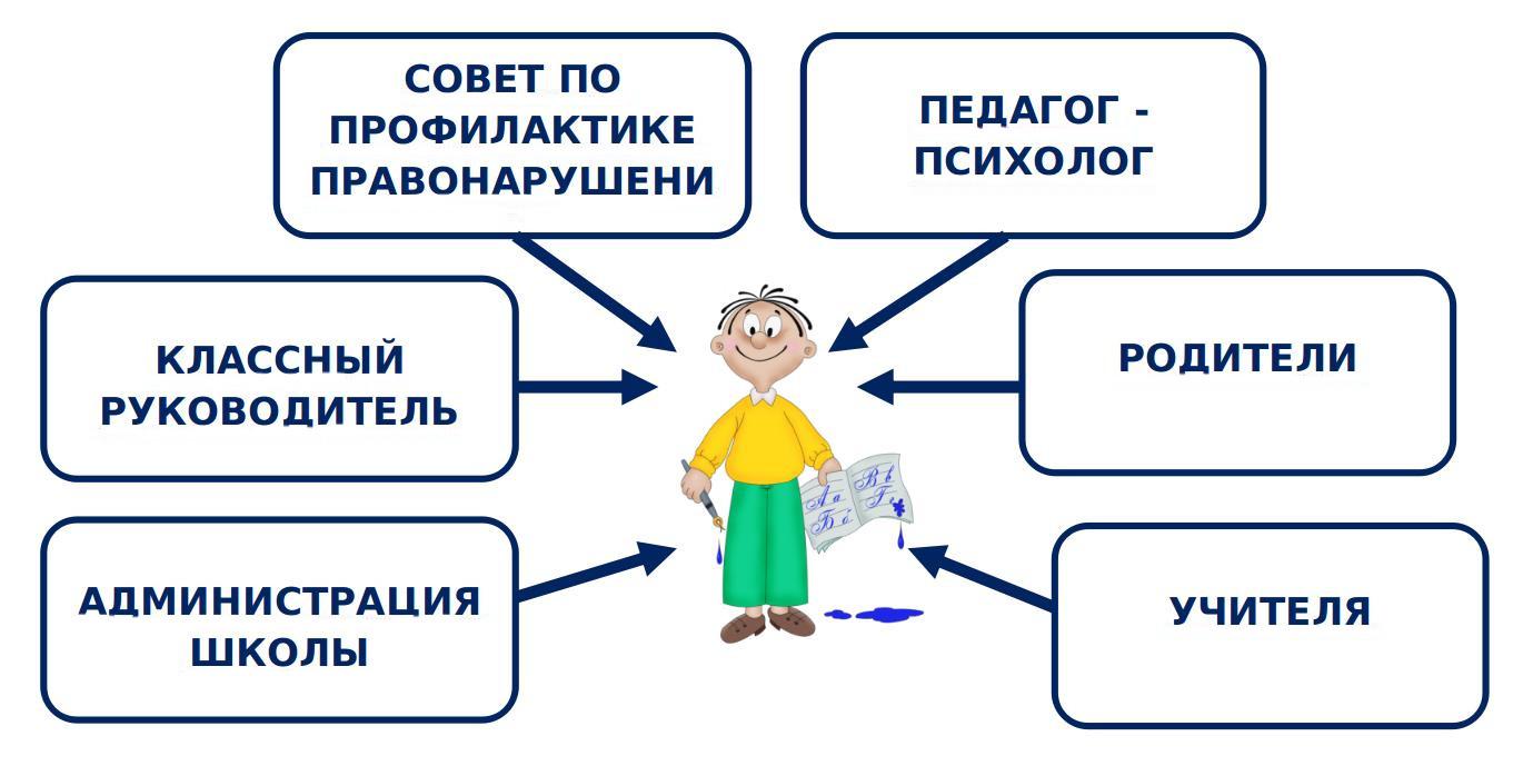 Профилактика наркомании и правонарушений среди несовершеннолетних наркология павловский
